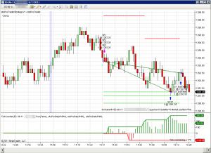 Revisión binaria trader pro