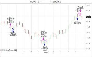 CL 06-16 (Crude) 4_27_2016