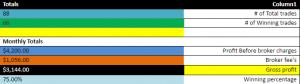 september-results