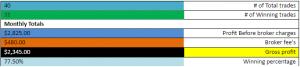 december-results
